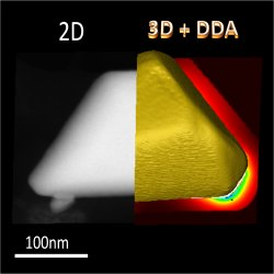 3D tomography of a nanoparticle. The 3D shape of a nanoparticle can be reconstructed from many 2D SEM images of the same. Once the 3D morphology of the nanoparticle is known, its optical response can be calculated with the algorithm developed by the researchers at the National University of Córdoba.