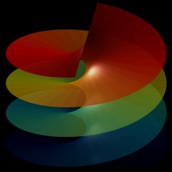 Twisting phase. The phase of an electron or optical vortex twists spirally around the direction of propagation of the beam. Because of this spiral movement, the light waves cancel each other out at the center of the beam, so that the optical vortex looks like a doughnut, a ring of light with a dark hole at its center.