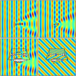 The illusion device at work. The picture shows clockwise from top-left: the scattering pattern of a fish-shaped object (with a dielectric constant of 2); the scattering pattern of a star-shaped object (with a dielectric constant of 4); the cloaking of the fish-shaped object by the illusion device; and the optical transformation of the fish-shaped object into the starfish-shaped object.