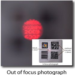 The bokeh effect. A Bokode occupies very few pixels and appears as a dot in an in-focus photograph. The barcode information is revealed in an out-of-focus photograph appearing as disks, called circles of confusion, produced by the bokeh effect.